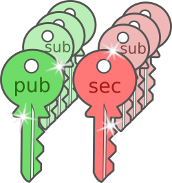 Create GnuPG key with sub-keys to sign, encrypt