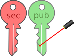 pub-key-regenerate